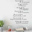 Citation Règles Famille Rébus - Faire la Fête Faire des erreurs