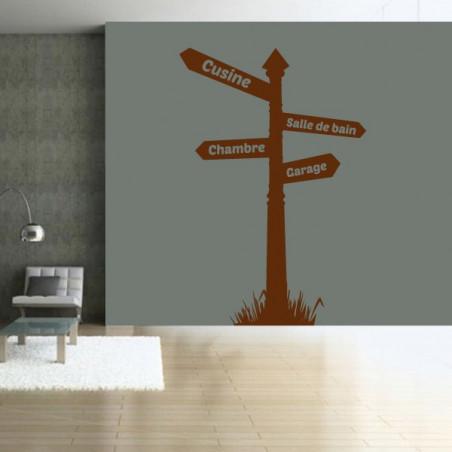 Panneaux directionnels personnalisable