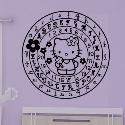 Sticker Hello Kitty Cercle Alphabet et Chiffres