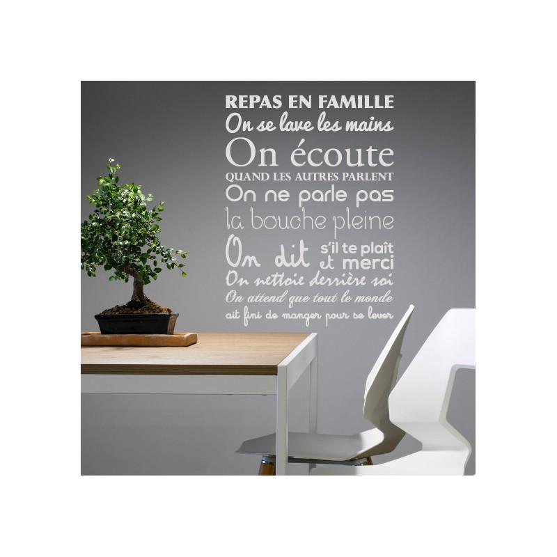 Texte Repas en famille ...